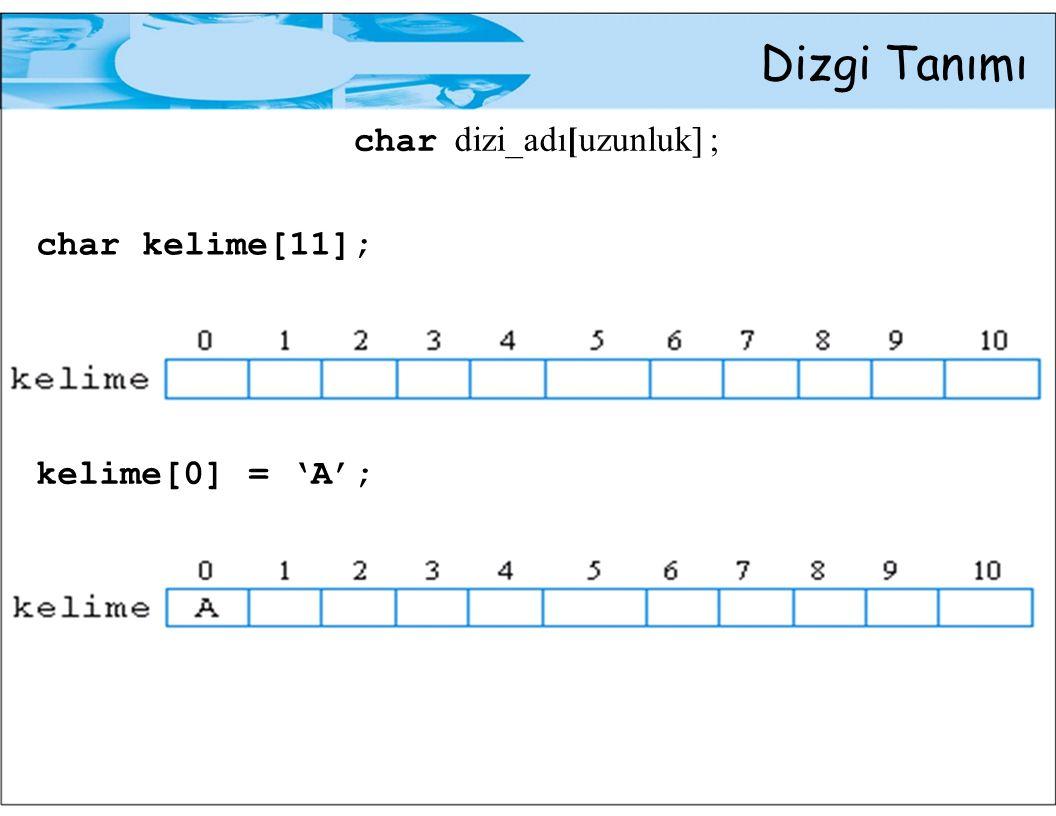 Dizgi Tanımı char dizi_adı[uzunluk] ; char kelime[11];